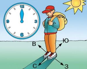 Определение направления Киблы по солнцу и тени