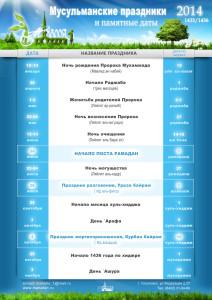 Мусульманские праздники и памятные даты в 2014 году (Мусульманский календарь)